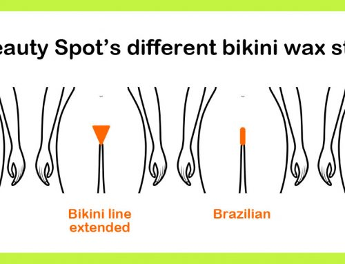 Taking the ouch out of your bikini wax!